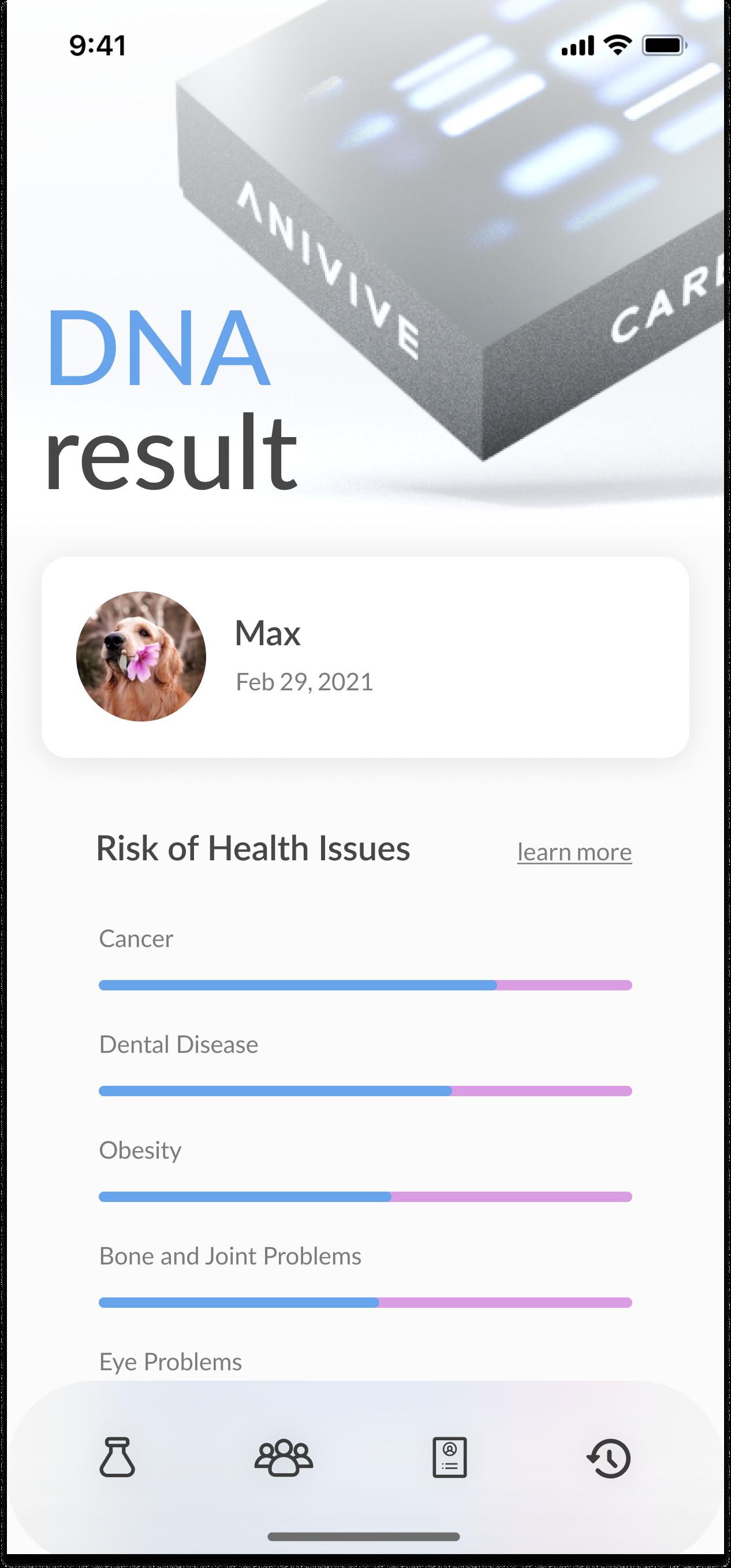 DNA Result